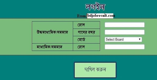 Chittagong University Admission Test Notice