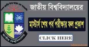National University Masters Final Year Exam Result